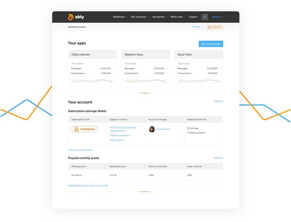 API Streamer | Ably Realtime